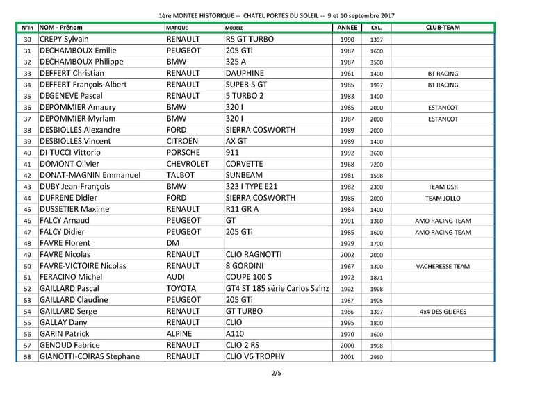 Liste ENGAGES CHATEL 2017_Page_2