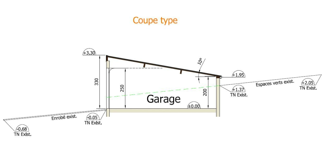 Plan permis de construire garage gratuit for Construction garage parpaing plan