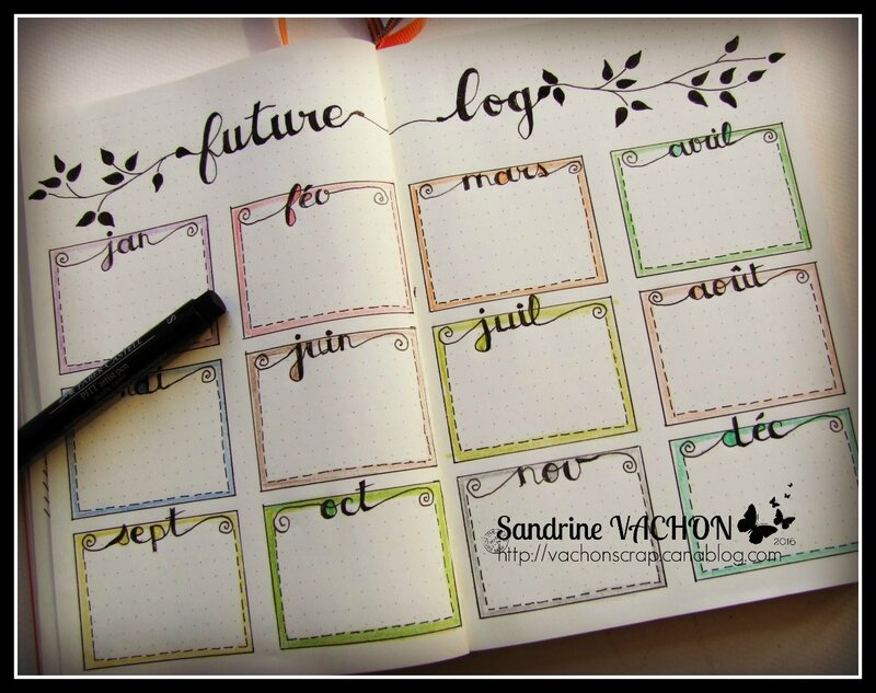 Sandrine VACHON Future Log BUJO - Copie