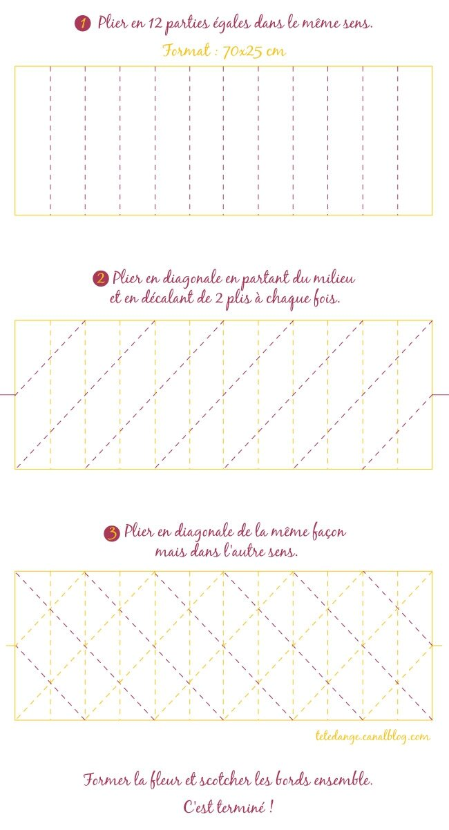 diy papier un abat jour en forme de fleur t te d 39 ange. Black Bedroom Furniture Sets. Home Design Ideas