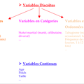 Types de variables et analyses statistiques