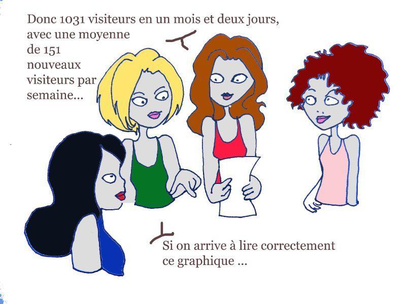 imposition prostituées