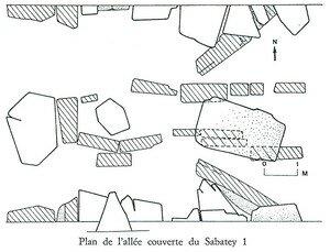 Plan de l'Allée Couverte du Sabatey 1