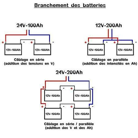 cablage batteries