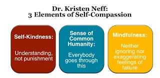 """Résultat de recherche d'images pour """"self compassion"""""""