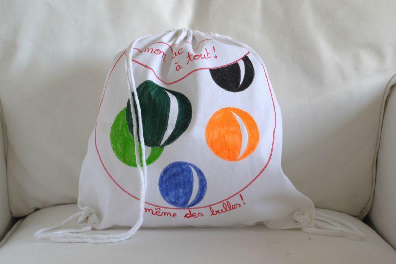 Connu Un sac à dos personnalisé aux feutres textiles - Le Blog de Adeuxmains BO66