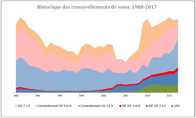 historique-renouvellements
