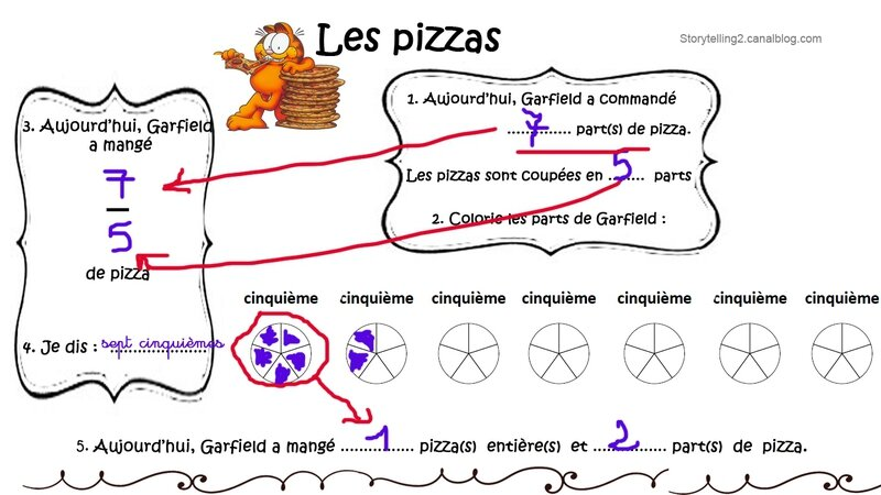 fractions garfield exemple
