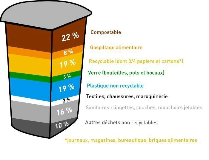 poubelle%20%C3%A0%20la%20loupe