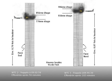 800px_World_Trade_Center_9_11_Attacks_Illustration_with_Vertical_Impact_Locations_frdeuterium360