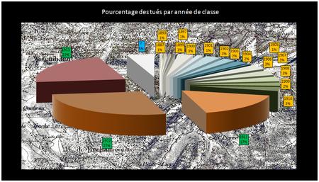 Tableau_des_pourcentages_des_tu_s_par_annee_de_classe