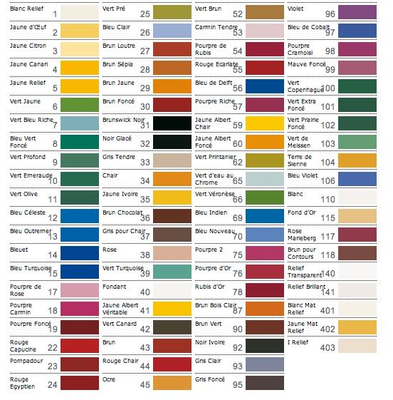 Couleur peinture nom pr l vement d - Choix des couleurs de peinture ...