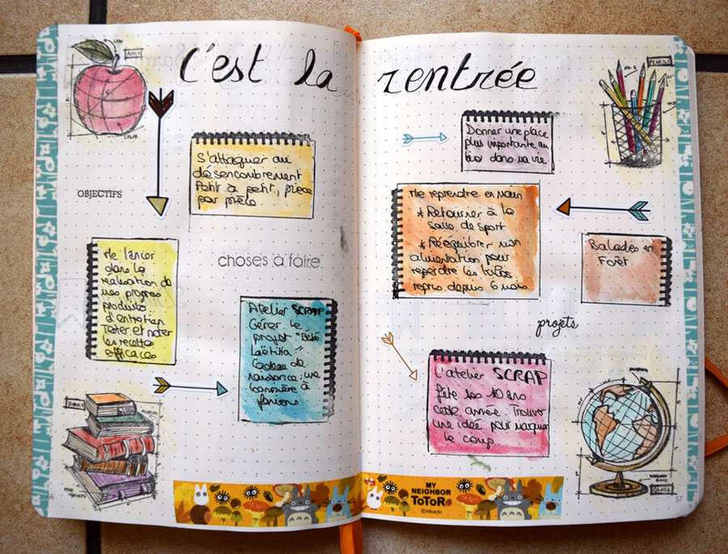 Projets automne
