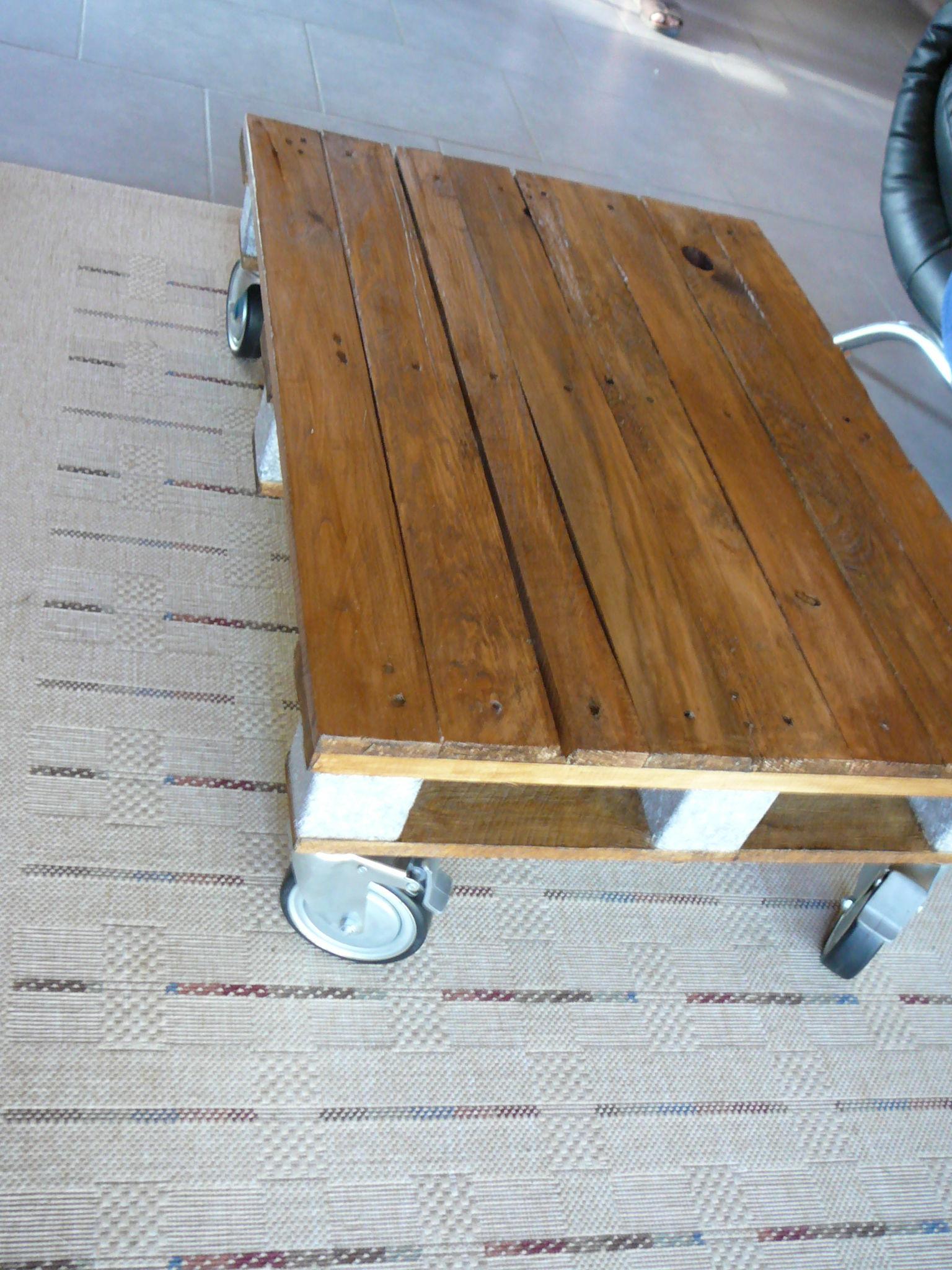 Mobilier industriel so trendy pastel et indigo - Roulettes industrielles pour meubles ...