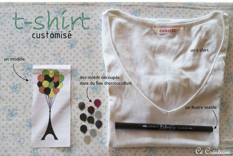 tuto_t_shirt_flex_1