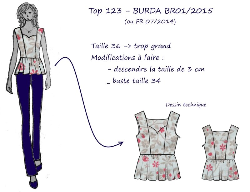 Fiche technique top 123 - burda012015