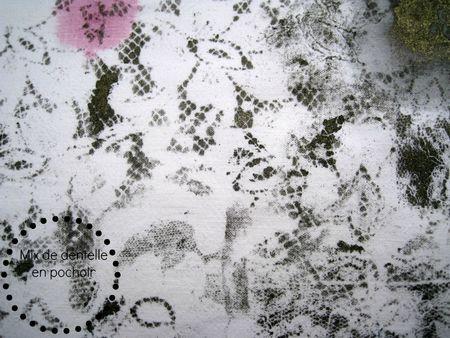 journal textile r