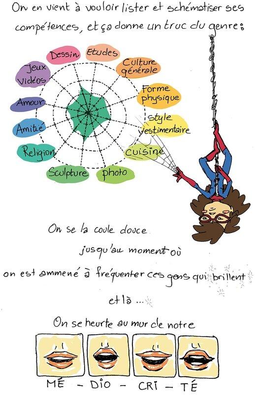 Delou_personnalité_spider_man