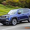 Location jeep renegade automatique avec aido car