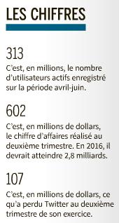 Les chiffres Le Monde 12 oct 2016