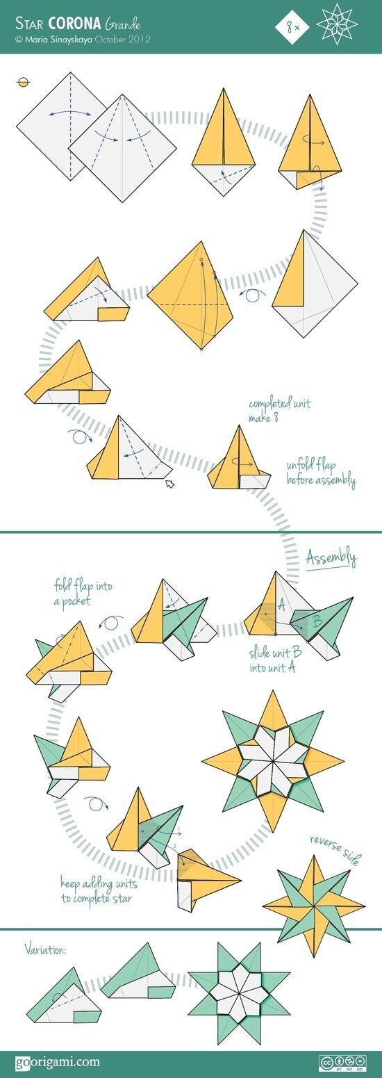 Jour 2 etoile en origami ma petite bulle de gourmandise - Tuto etoile origami ...