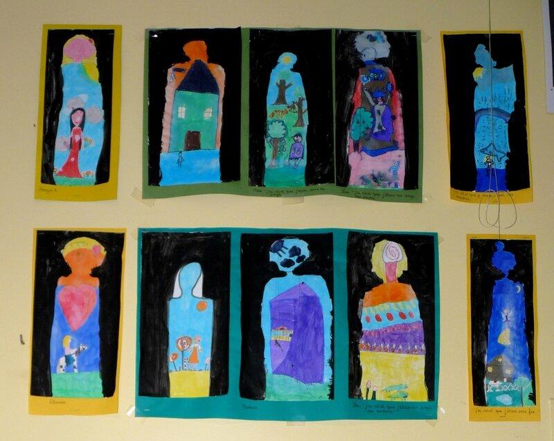 Magritte vu par les cycles 2 et 3 un rien une id e for Magritte le faux miroir