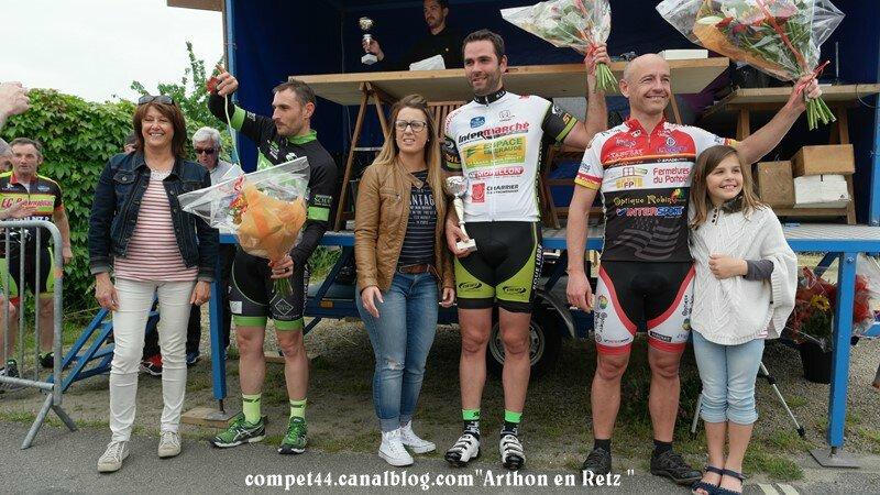 Pass cycliste Arthon (87) (Copier)