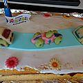 Joyeux anniversaire a mon blog