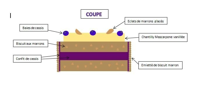 cake cassis coupe