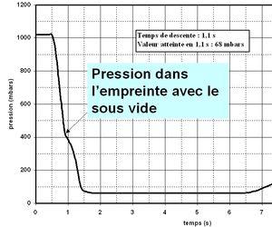Pression_empreinte_avec_sous_vide
