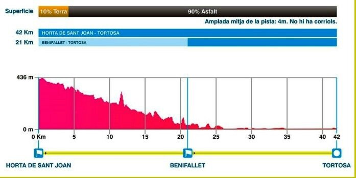 la course (1)