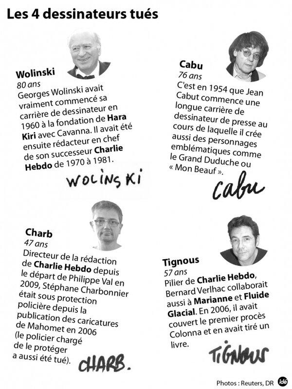 ide-charliehebdo-150107-cabu-wolinski-charb-tignous-01