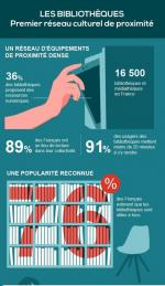Infographie_bibliotheques_mission_orsenna_full_with