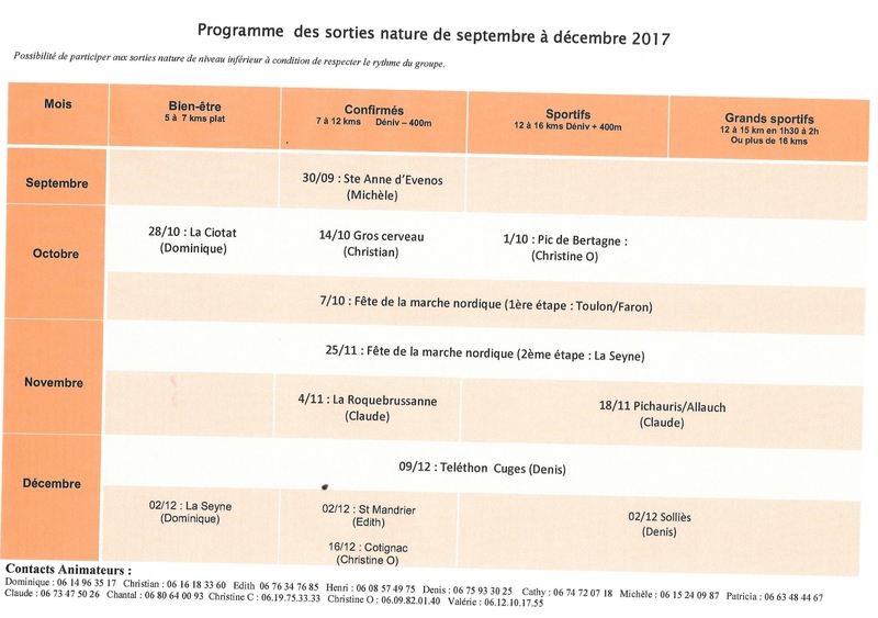 PLANNING SORTIES NATURE SEPT D2C 2017