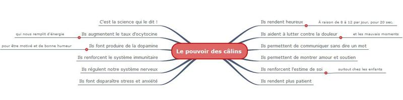 Câlins