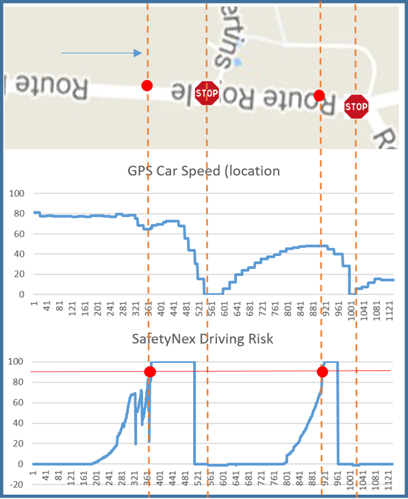 SafetyNex risk on path
