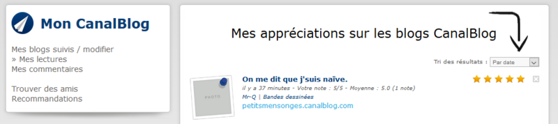 mon canalblog mes lectures 2