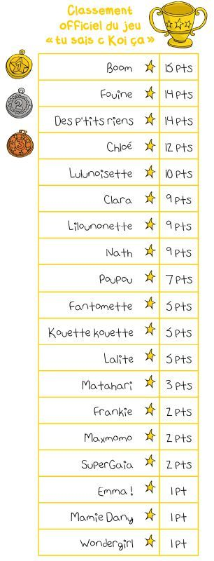 classement-11-06