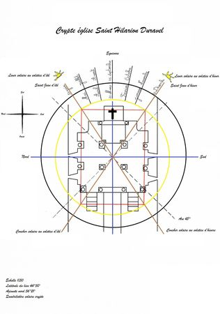 Schéma Duravel crypte quadrilatère solsticial