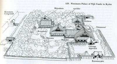 Plan du Nijo