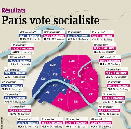 paris_vote
