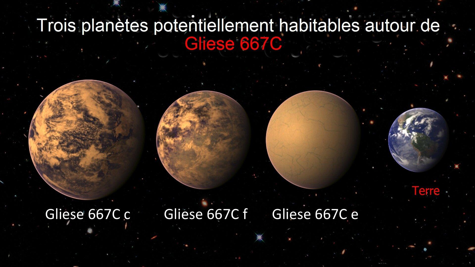 Qu'est-ce qu'une exoplanète ?