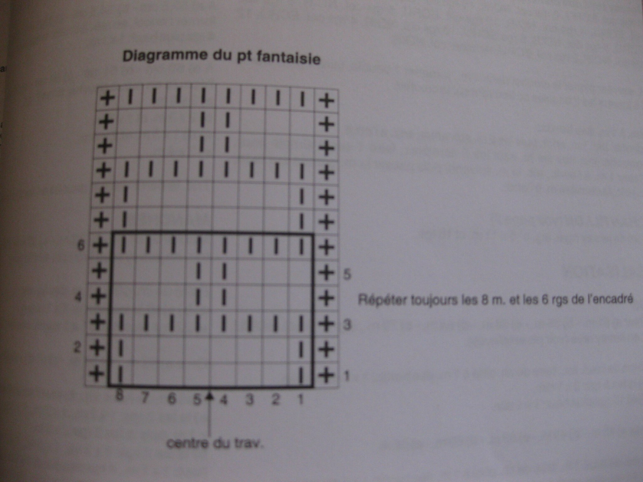 DIAGRAMME POINT FANTAISIE