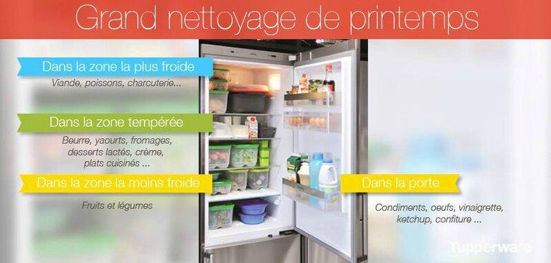 stop au gaspillage alimentaire bidouilles et carabistouilles. Black Bedroom Furniture Sets. Home Design Ideas