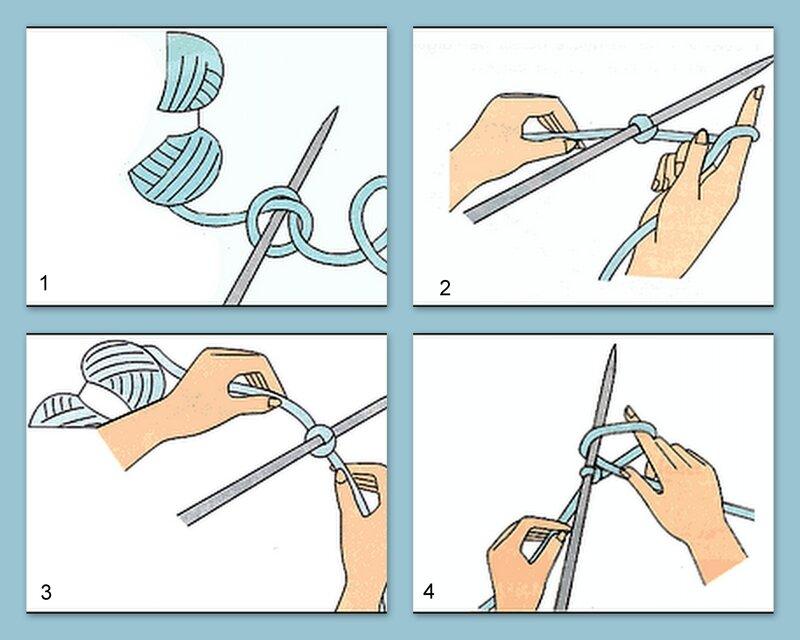 apprendre tricoter monter les mailles la malle aux. Black Bedroom Furniture Sets. Home Design Ideas
