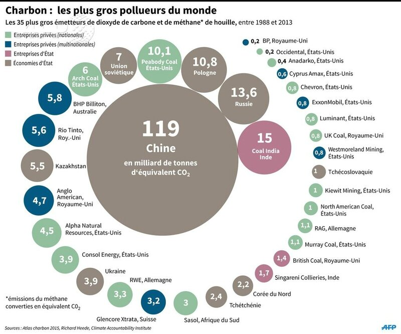 infographie_pollution