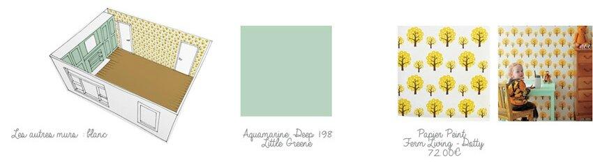 association de papiers peints et peintures pour une chambre d 39 enfant coach deco lille. Black Bedroom Furniture Sets. Home Design Ideas