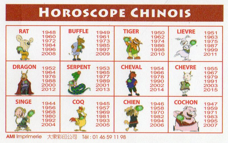 comment trouver horoscope chinois
