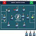 Match challenge : ambares - municpaux libourne : 0-7
