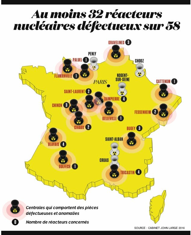 Photo-32-reacteurs-defectueux-sur-58